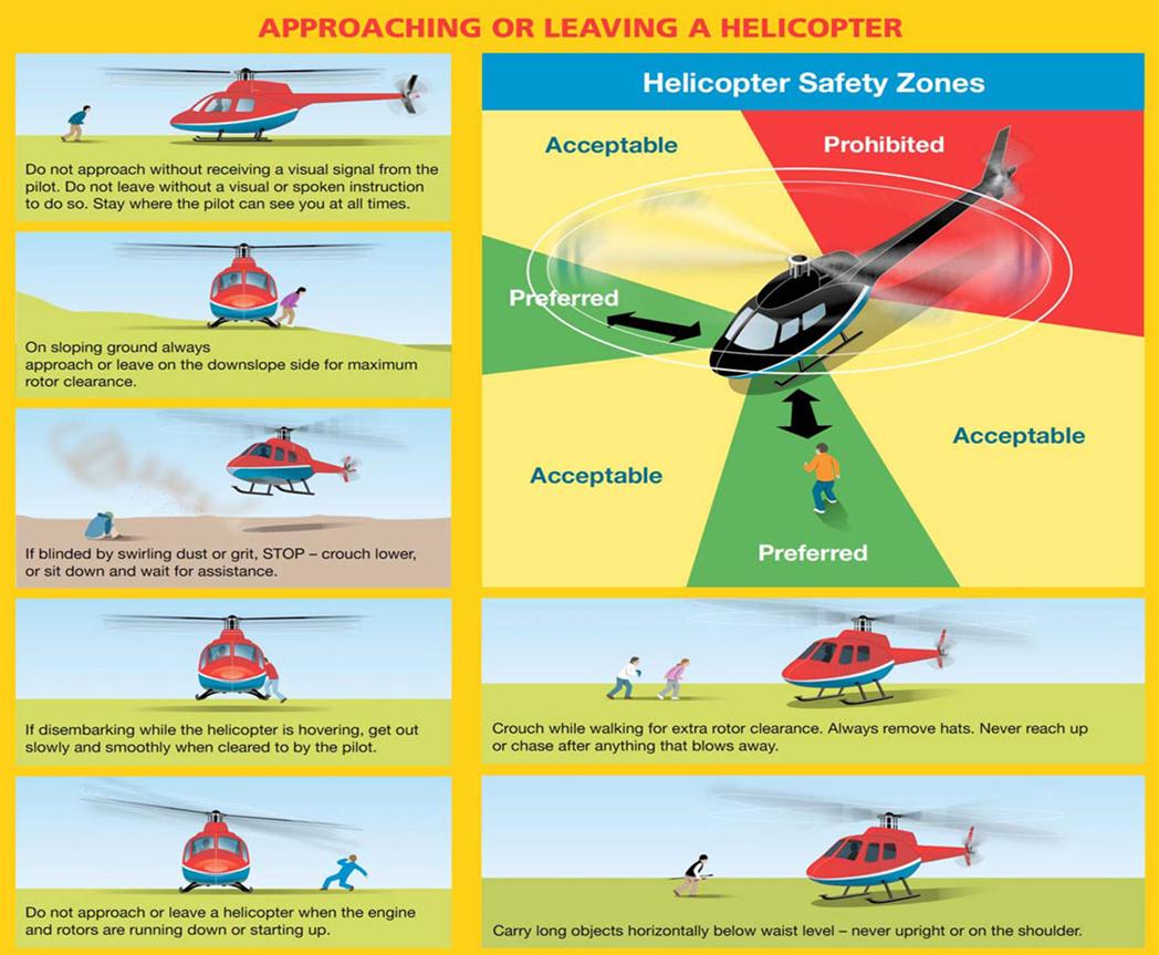 ground safety , airpower aviation
